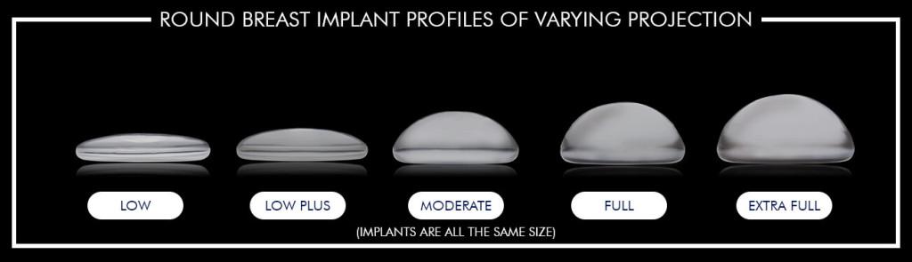img4-gummy-bear-xxx-round-breast-implant-profiles-implants_edit_H2
